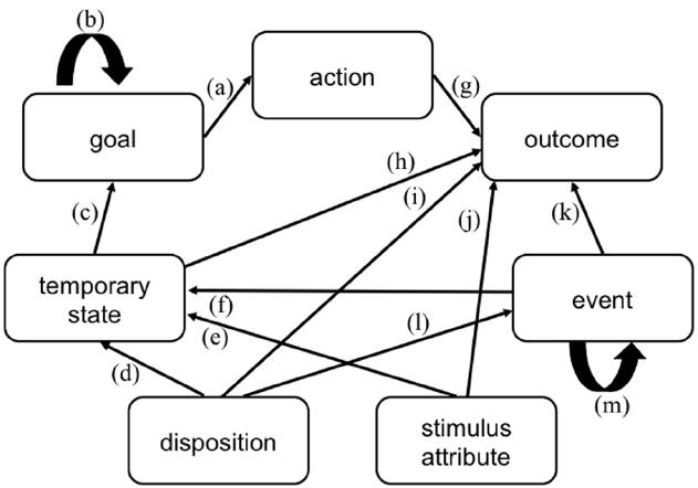 actor observer effect psychology