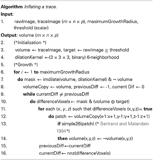 Premise Indicator Words: Automated Computation Of Arbor Densities: A