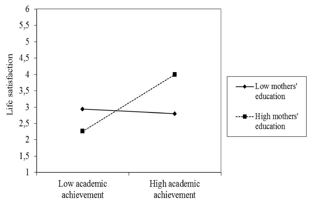 family involvement in the academic performance Ho (2006) recommended coming up with family networking programs to improve the involvement of parents and family in enhancing academic outcomes of students fantuzzo et al (2004) examined the relationship between various dimensions of family involvement on the outcomes of early childhood education.