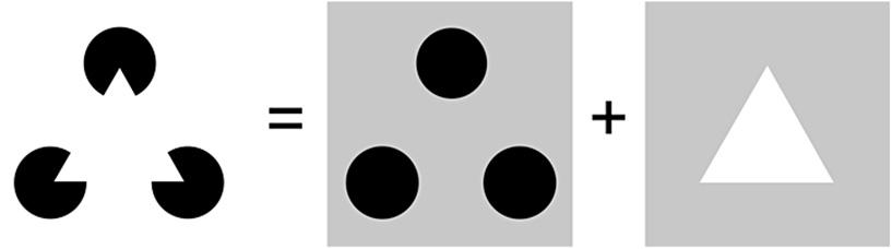 איור 1 - משולש קניצה (משמאל לסימן השוויון) ואיך הוא נתפס על ידי מערכת הראייה שלנו (מימין).