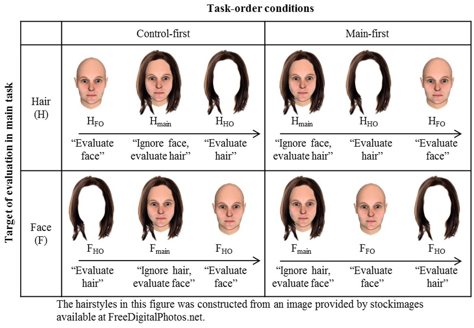 Psychological aspects facial attractiveness apologise