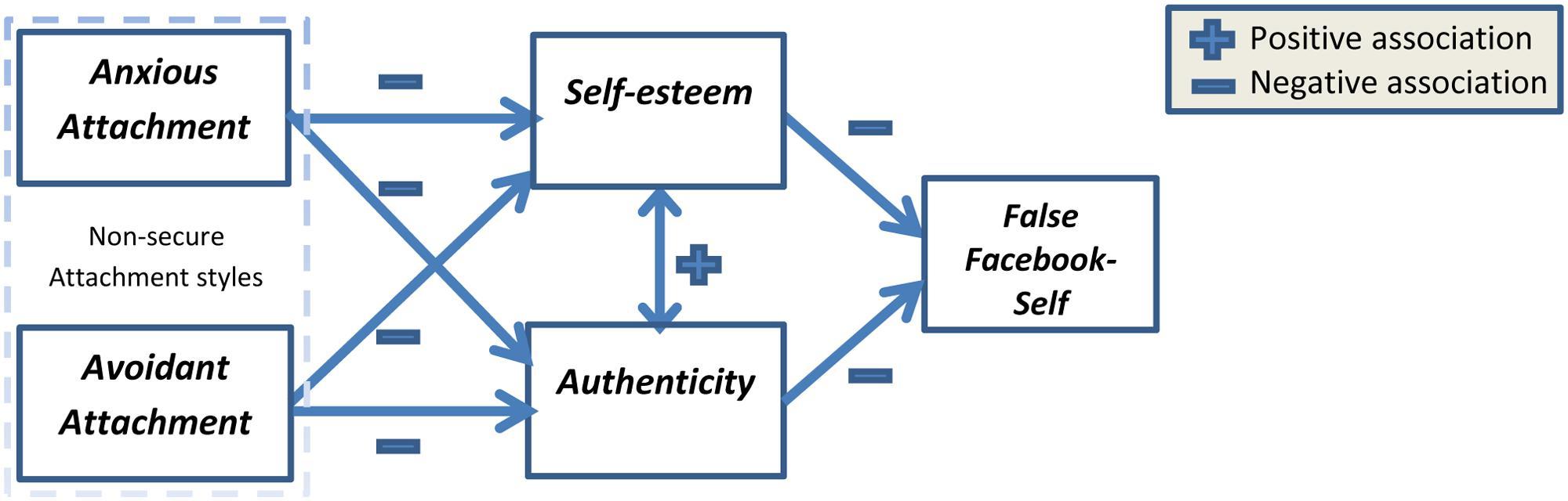 speech on facebook addiction