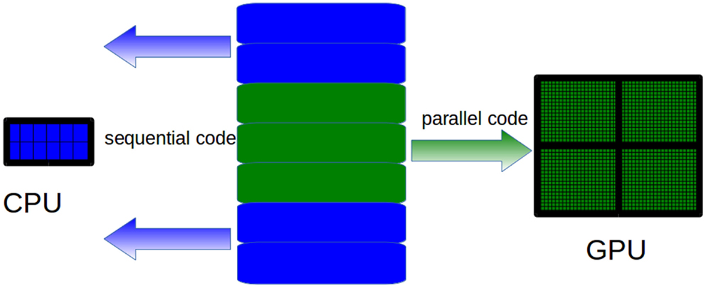 how to read certain parts of file in r