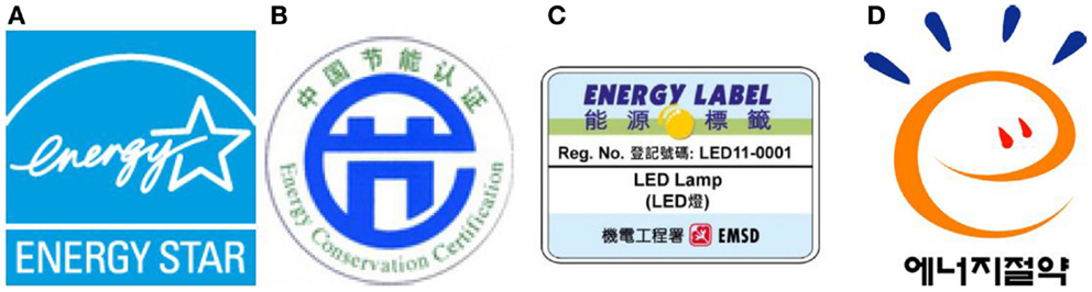 Image Result For China Energy Label