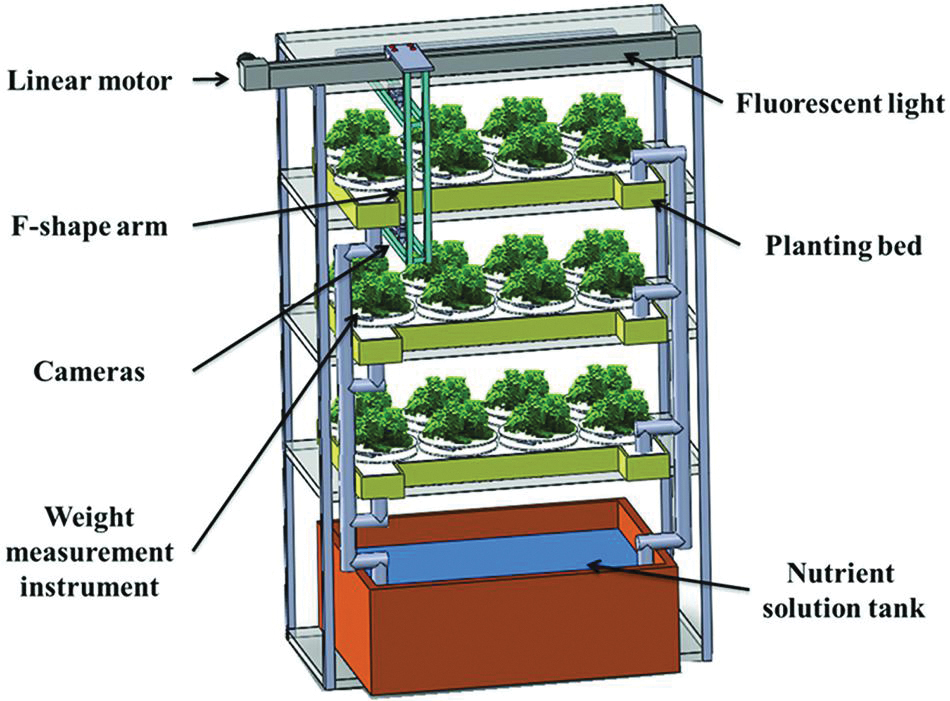 Frontiers An Automated And Continuous Plant Weight