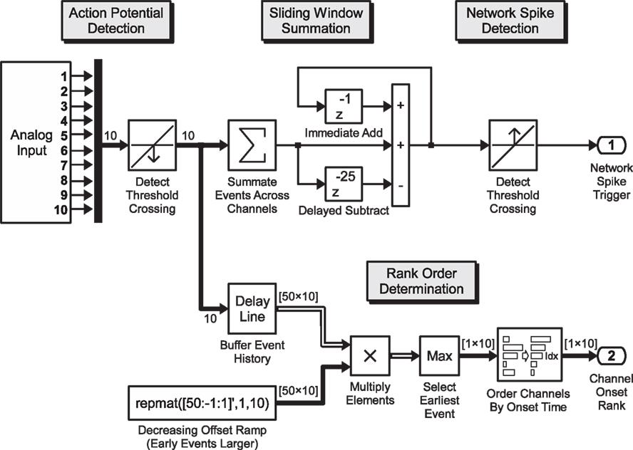 random binary signal simulink model reference pose