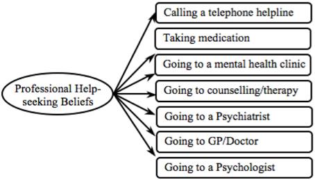 schizophrenia articles for psychology pdf