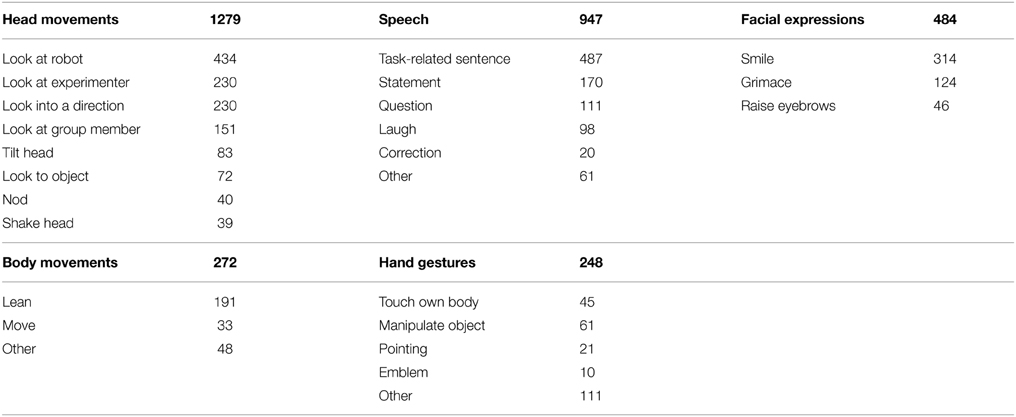 """Speech Analysis: Winston Churchill's """"Iron Curtain"""""""