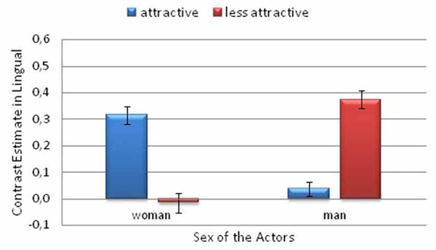 physical attractiveness and criminal behavior Dividuals are more likely to find criminality an attractive style of behavior the direct physical criminal behavior is the product of a systematic.