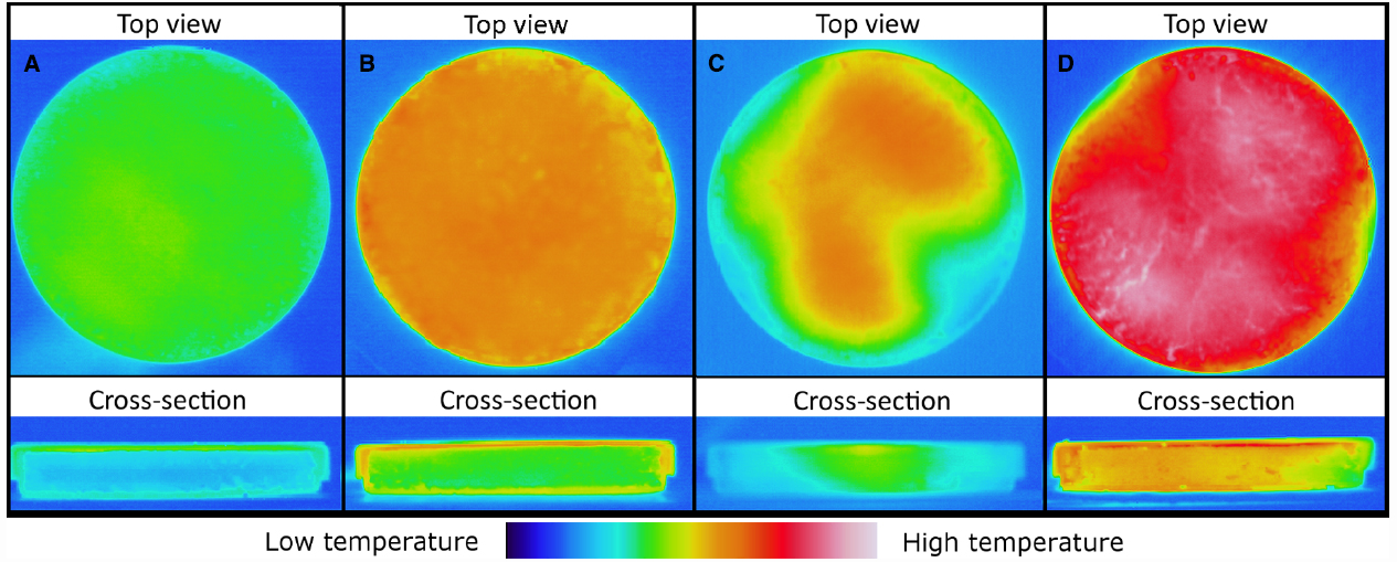 A comparative study of infrared and