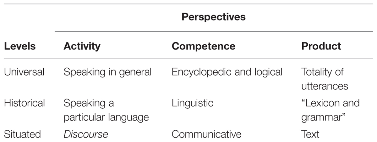 Frontiers Language May Indeed Influence Thought Psychology