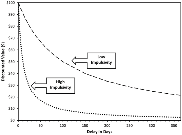 Impulses are delayed briefly at the and are then transmitted sexual disease