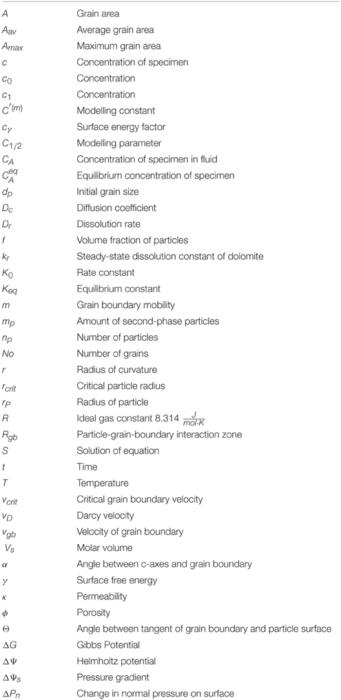 Frontiers Zebra Pattern In Rocks As A Function Of Grain Growth