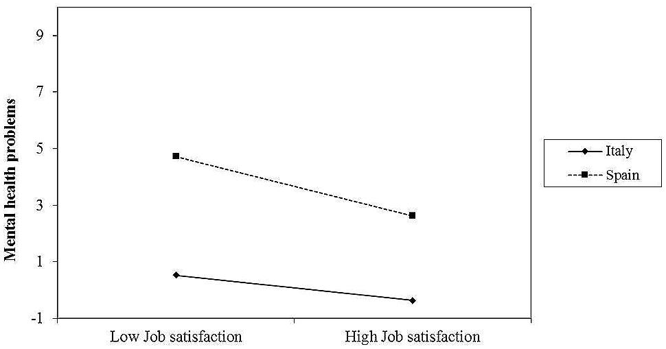 survey on key to job satisfaction of american intellectual union essay 2 abstract ethical climate, organizational commitment, and job satisfaction of full-time faculty members by heather l moore the purpose of this quantitative study was to better understand the relationship of perceived.