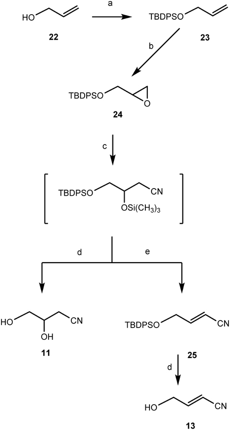 Frontiers | Diversified glucosinolate metabolism