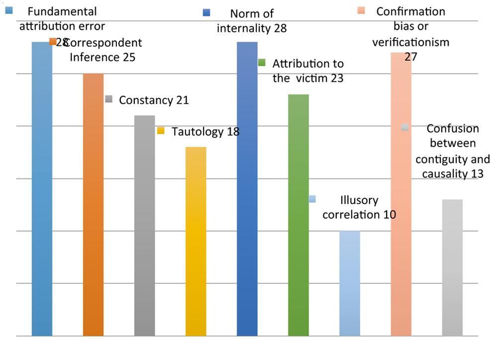illusory correlation definition psychology