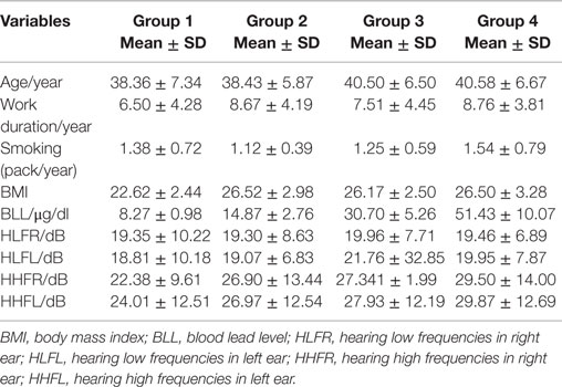 relationship between hearing loss and ageing A review of new insights on the association between hearing loss and cognitive decline in ageing ipoacusia e declino cognitivo: revisione della letteratura.