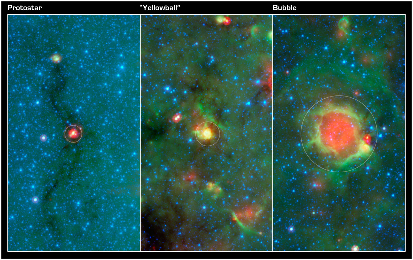 """Figure 3 - The Evolution of a Bubble. This is a sequence of images that illustrates stages in the development of a bubble around massive young stars. The """"yellowball"""" stage, identified by citizen scientists, is shown in the middle panel."""