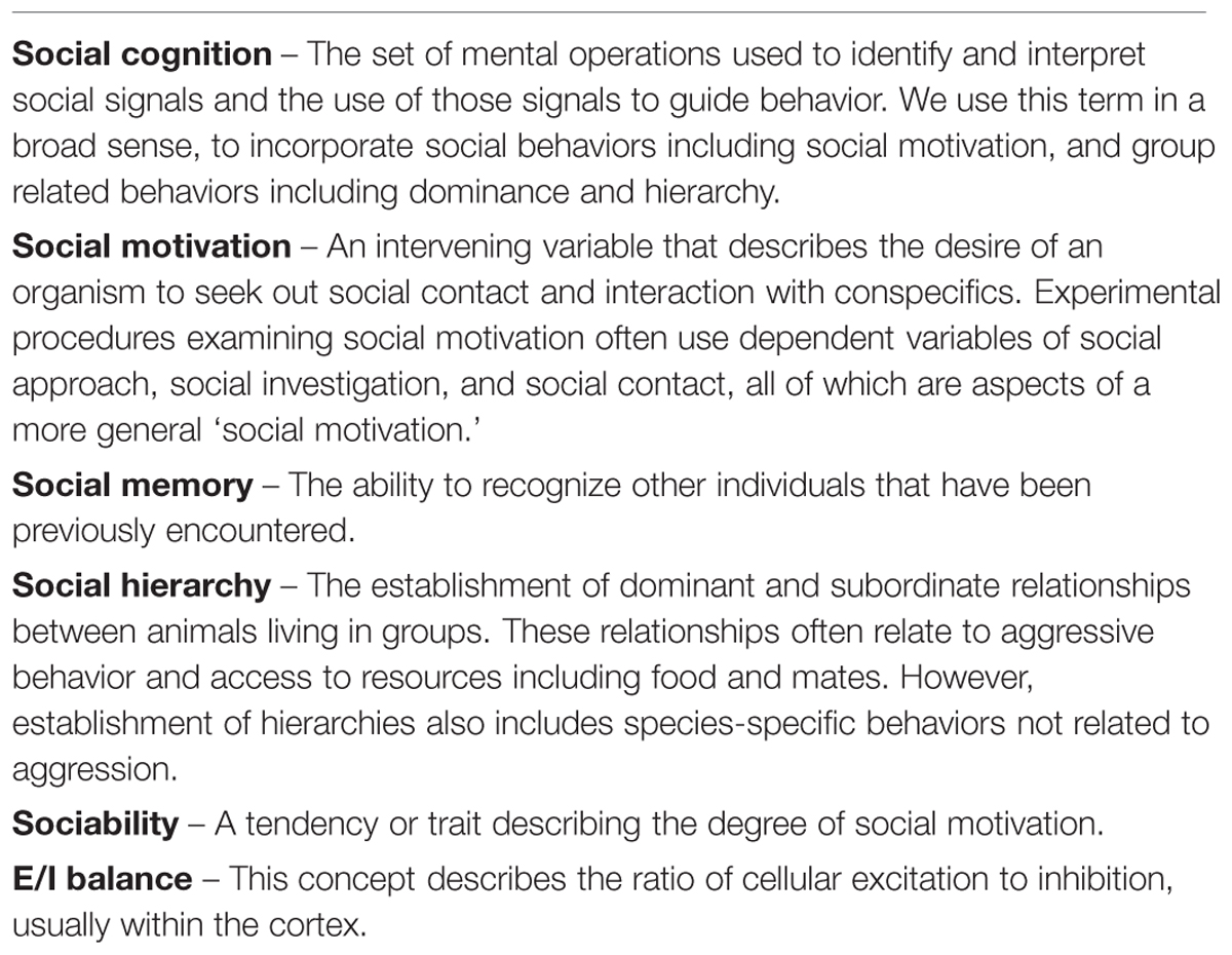 the role of behavior and cognition Part 1 cognition and the occupational therapy process and structure the role and functions of occupational 4 cognition and the occupational therapy process.