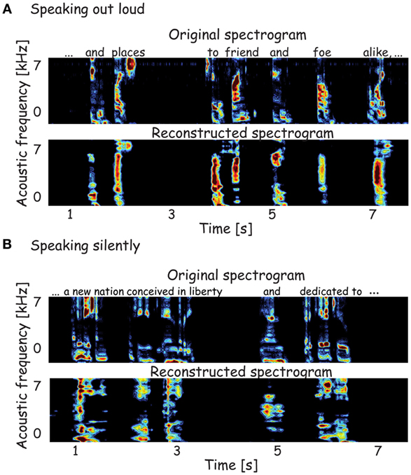 Figure 5 - Examples of an original and a reconstructed spectrogram.