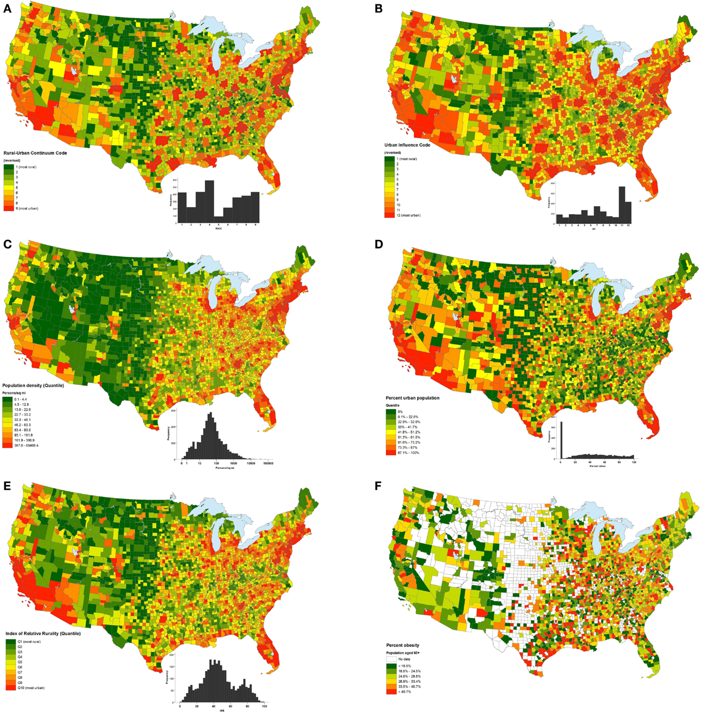 Frontiers | Spatiotemporal Discordance in Five Common