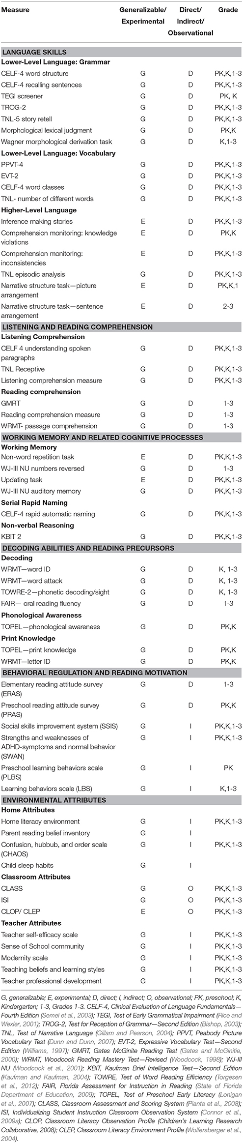 Reading advancing skills pdf steps to college ten