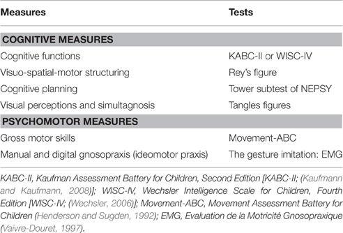 kaufman assessment battery of children 2