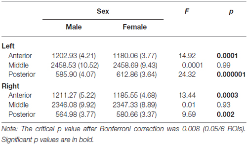 gender differences in mental rotation Spatial activity and mental rotation 1 running head: spatial activity and sex differences in mental rotation explaining sex differences in mental rotation: role of spatial activity.