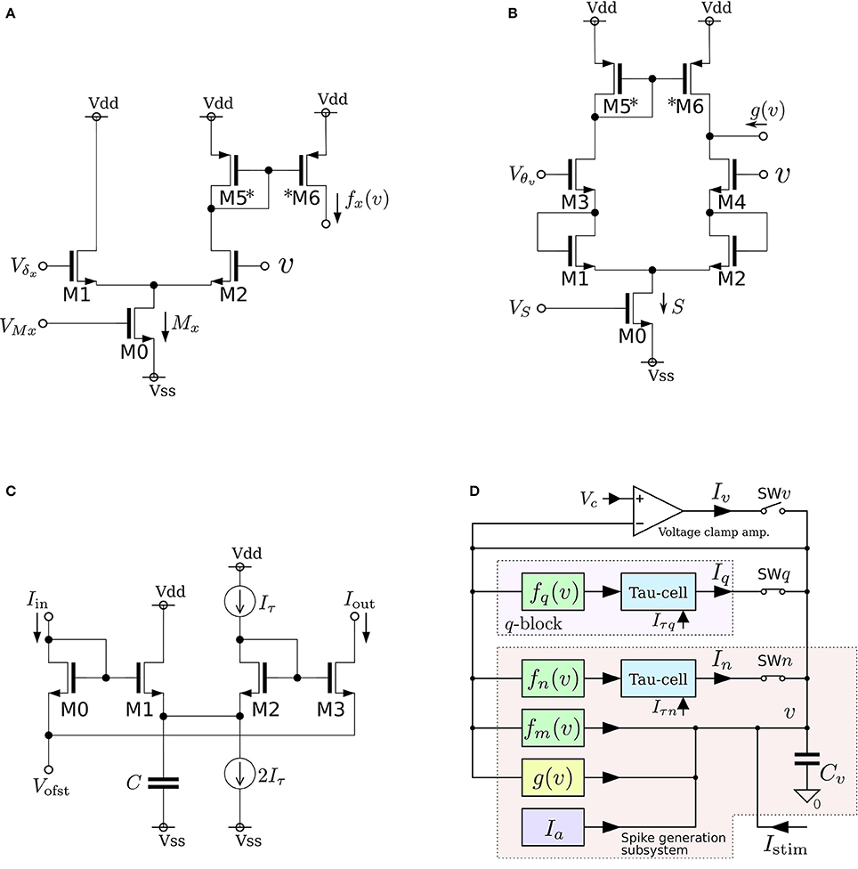 Frontiers Qualitative Modeling Based Silicon Neurons And Their 52 Active Device Technologies Conocimientoscomve Power Mosfets