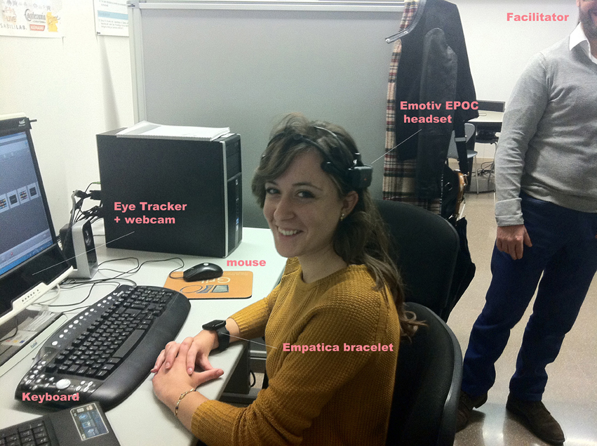 Frontiers | Method for Improving EEG Based Emotion Recognition by