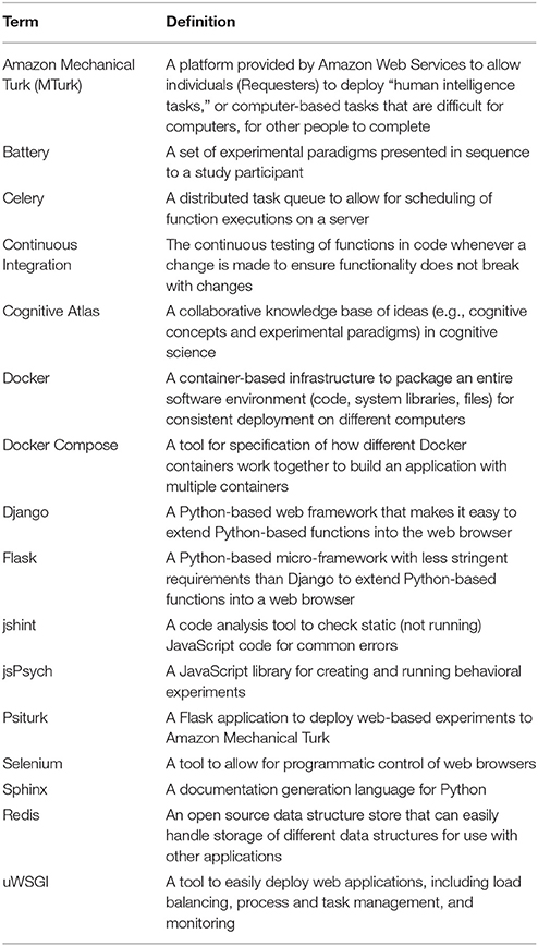 Frontiers The Experiment Factory Standardizing Behavioral
