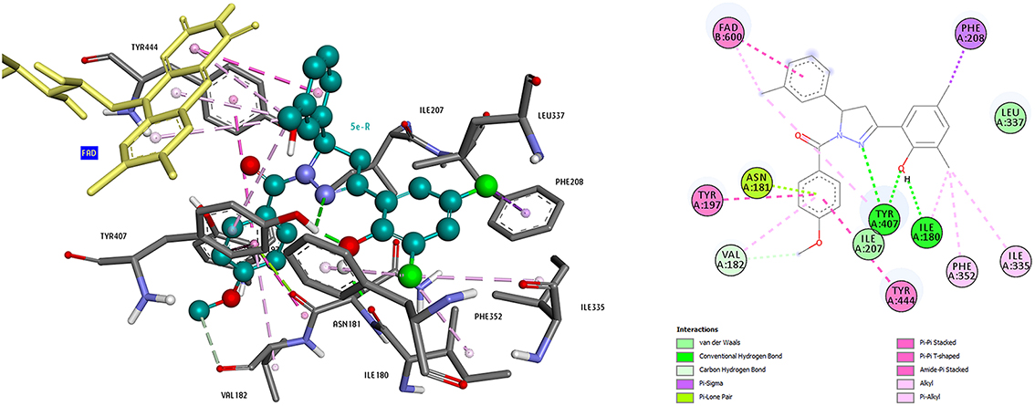 Frontiers | Drug Design for CNS Diseases