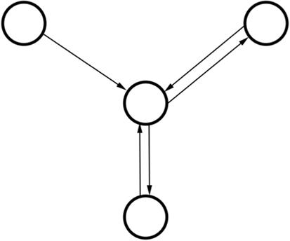 Diagram Of An Artificial Neural Work