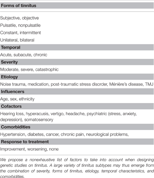 Frontiers | Genetics of Tinnitus: An Emerging Area for