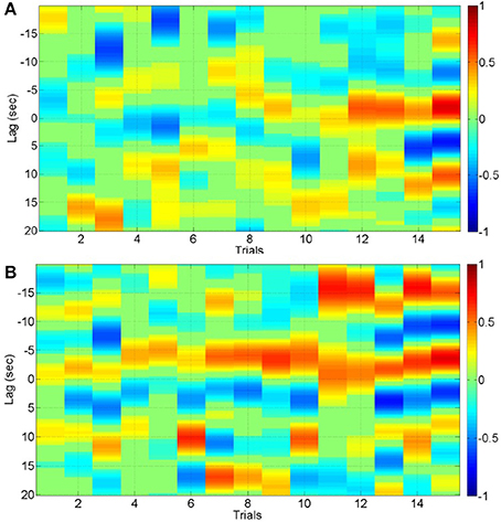 Frontiers   Computational Pipeline for NIRS-EEG Joint Imaging of