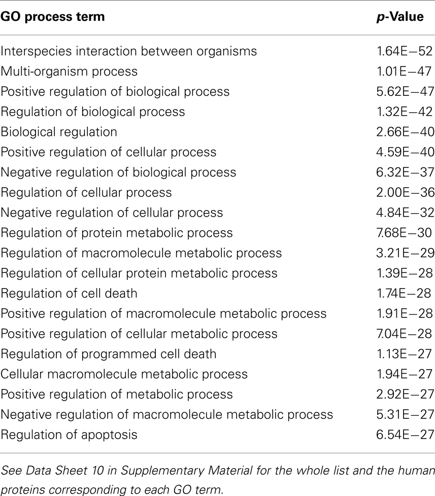 Frontiers Infection Strategies Of Bacterial And Viral Pathogens