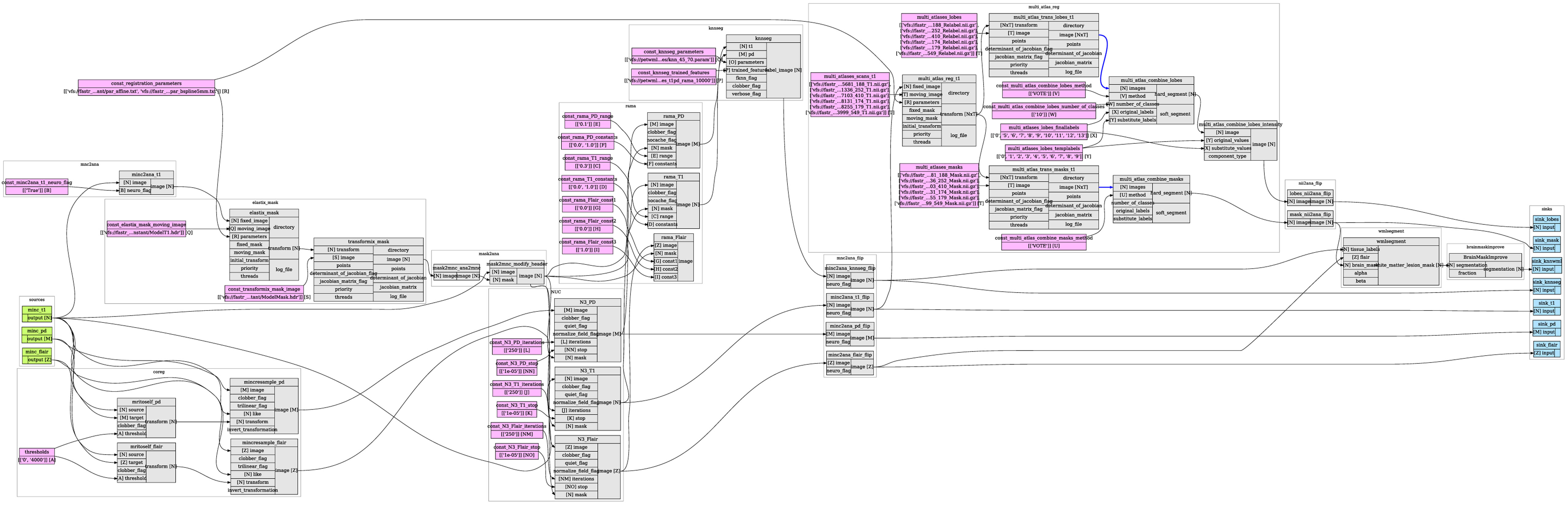 Frontiers Fastr A Workflow Engine For Advanced Data Flows In Atlas Snap Switch Machine Wiring Diagram