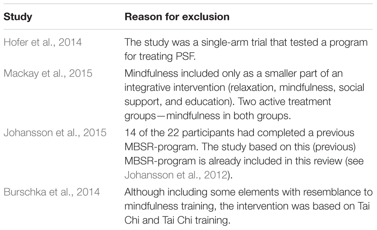 The Effect of Mindfulness-Based Therapy on Anxiety and Depression: A Meta-Analytic Review