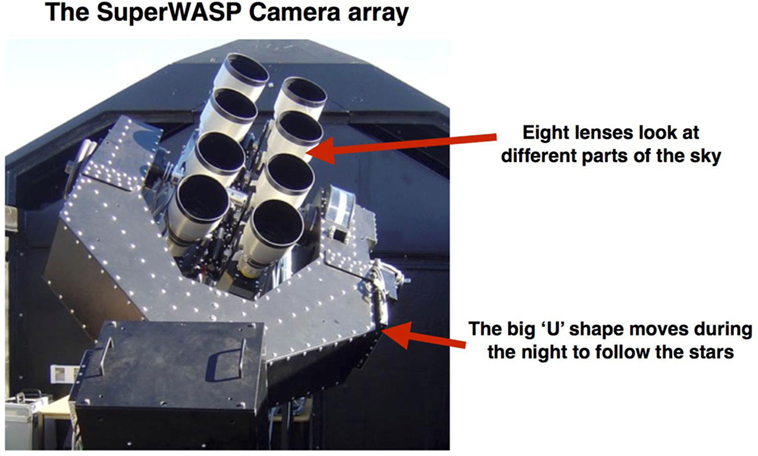 Figure 1 - Picture of the SuperWASP cameras.