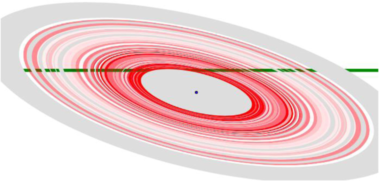 Figure 3 - Our best model of what the rings around J1407b look like.