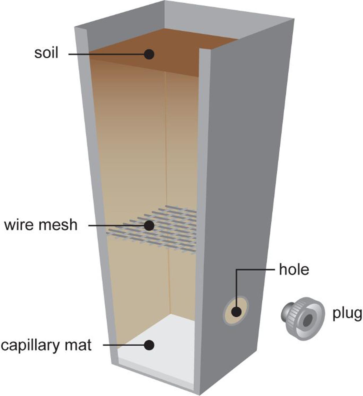 mcdonnell miller 065s wiring diagram miller  u2022 wiring