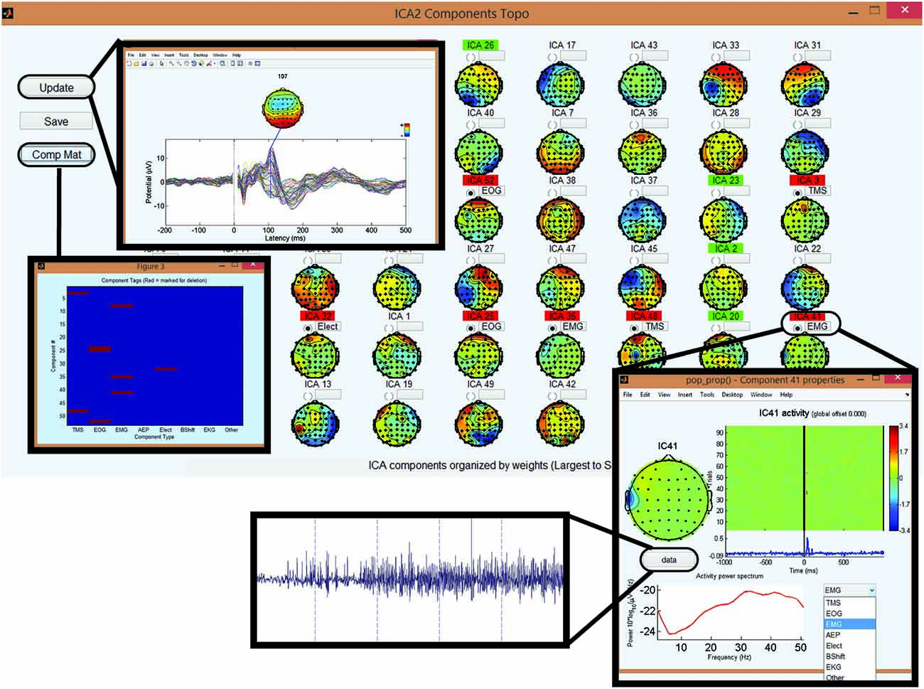 Frontiers | TMSEEG: A MATLAB-Based Graphical User Interface
