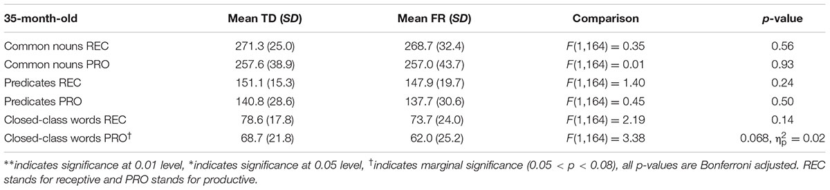 Frontiers individualized early prediction of familial risk of frontiersin fandeluxe Image collections