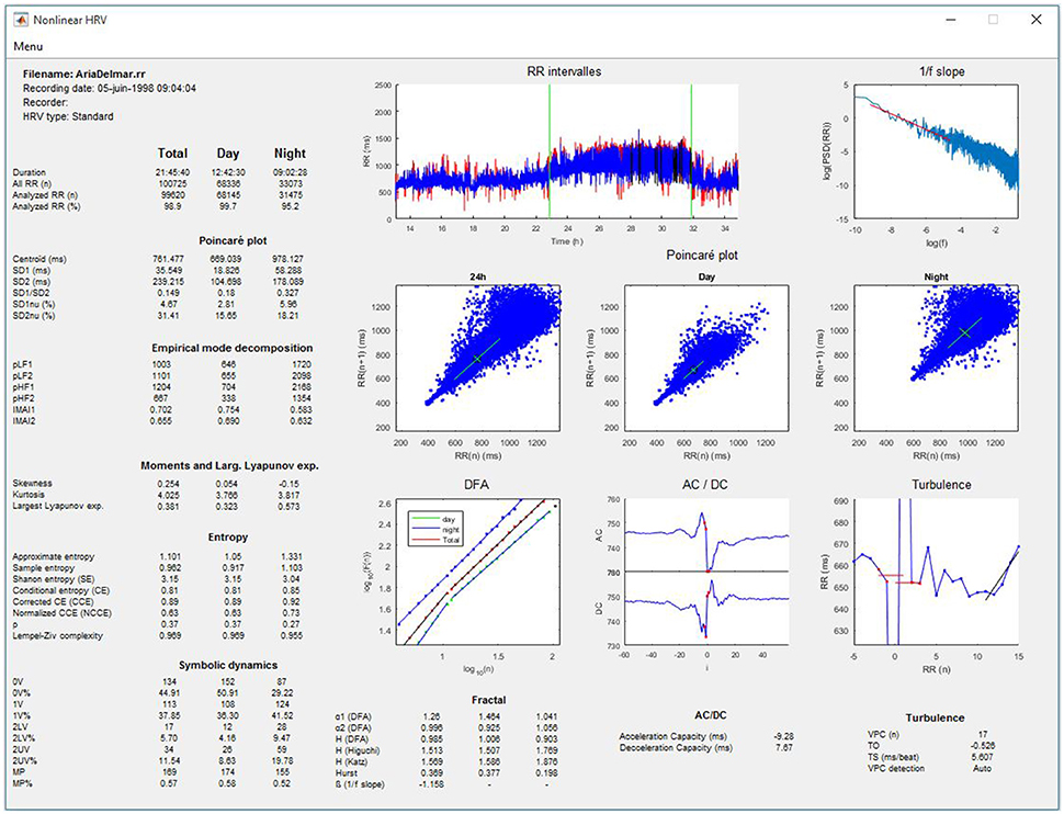 Frontiers | HRVanalysis: A Free Software for Analyzing Cardiac