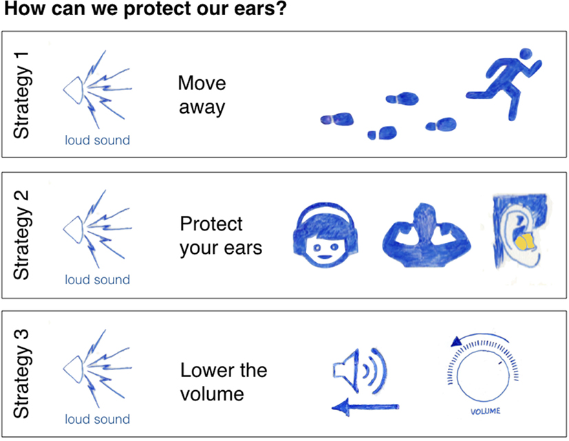 What Does Tinnitus Have to Do with Hearing Loss? · Frontiers