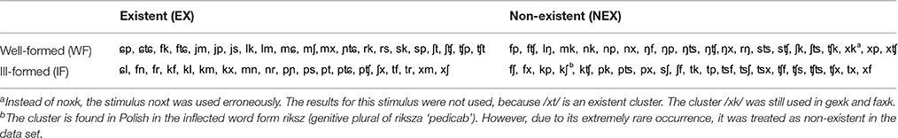 Trubetzkoy Principles Of Phonology Epub