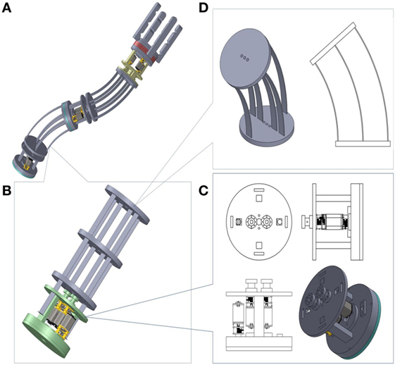 Frontiers | SIMBA: Tendon-Driven Modular Continuum Arm with Soft ...