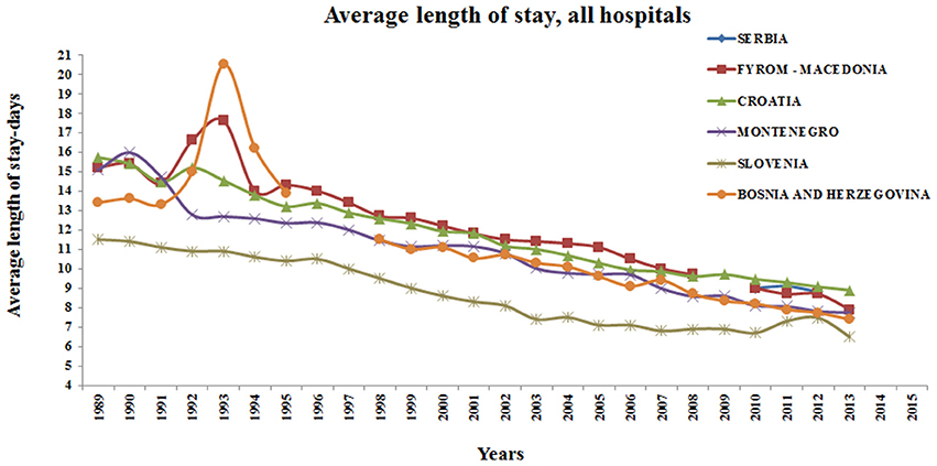 Remarkable, Hospitals pump penetration percentage remarkable