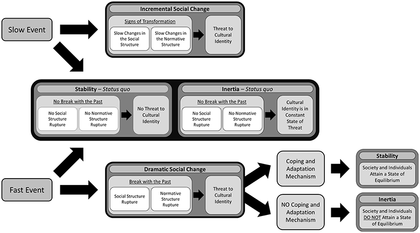 possible ramifications for social policy change