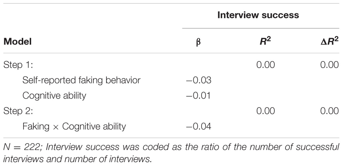 a cost effectiveness analysis of cognitive behavior Reward the lancet reward bn et al comparative benefits and harms of second generation antidepressants and cognitive behavioral therapies in initial treatment of major aa and mullahy, j net health benefits: a new framework for the analysis of uncertainty in cost-effectiveness analysis.